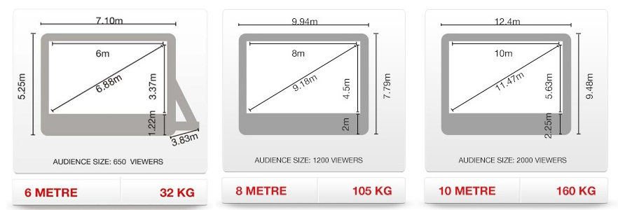 outdoor movie theater Hire LEGEND dimensions